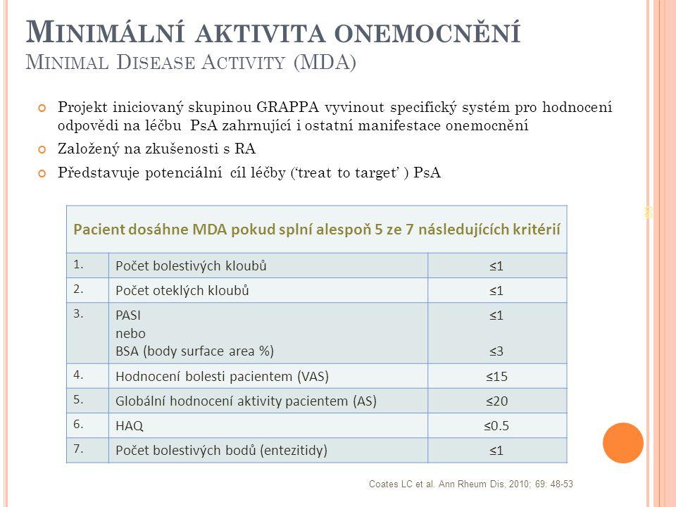 Minimální aktivita onemocnění Minimal Disease Activity (MDA)