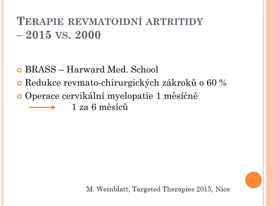 Terapie revmatoidní artritidy – 2015 vs. 2000
