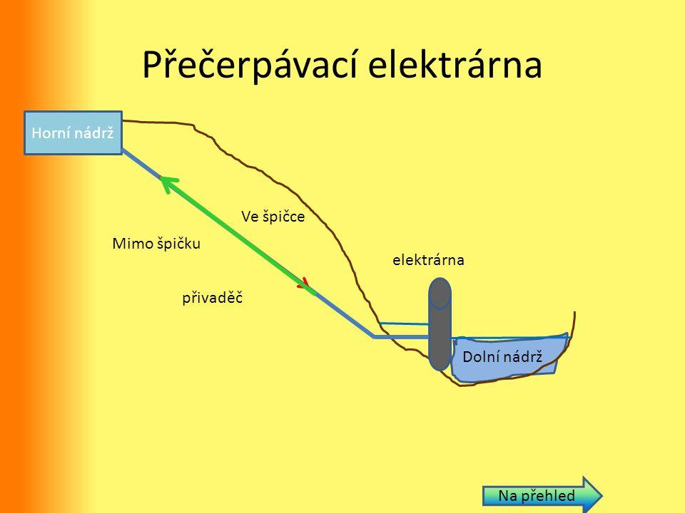 Přečerpávací elektrárna