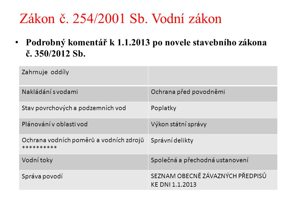 Zákon č. 254/2001 Sb. Vodní zákon Podrobný komentář k 1.1.2013 po novele stavebního zákona č. 350/2012 Sb.
