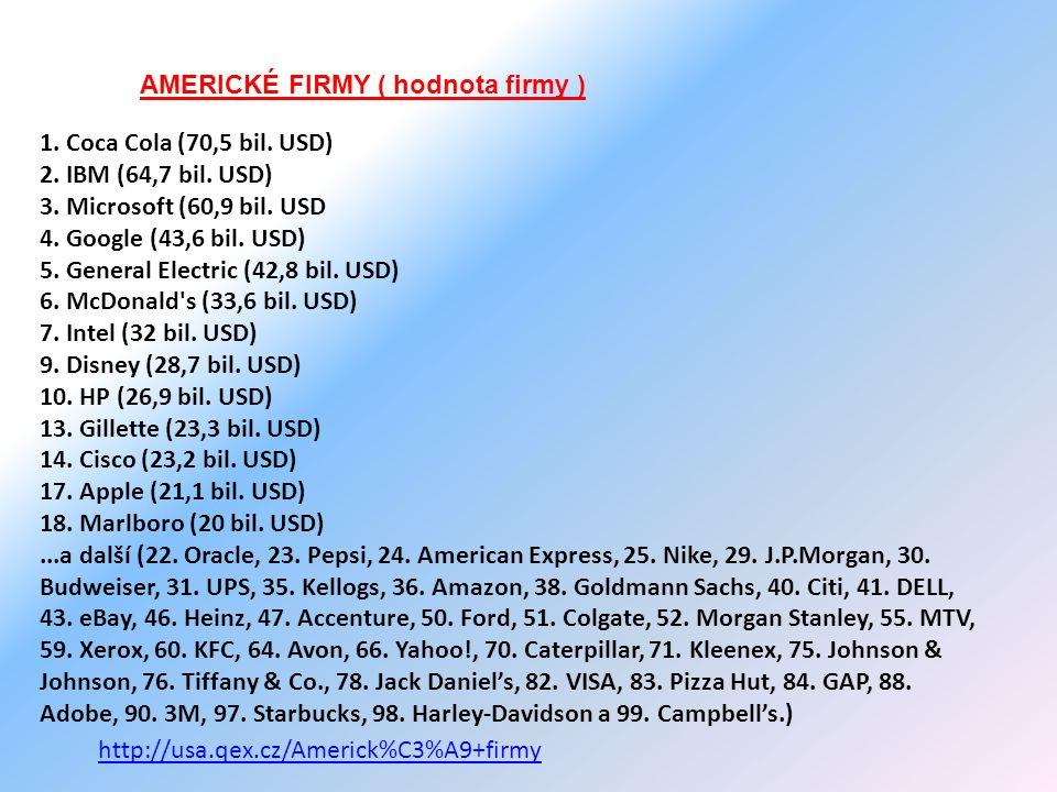 AMERICKÉ FIRMY ( hodnota firmy )