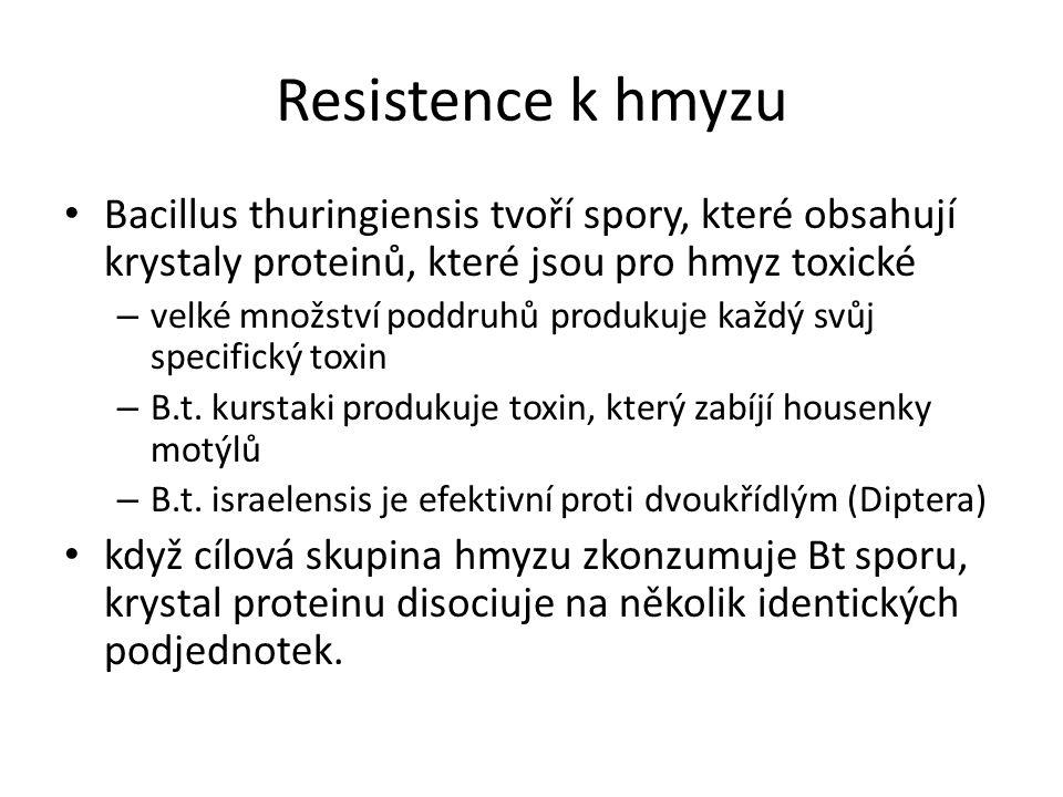 Resistence k hmyzu Bacillus thuringiensis tvoří spory, které obsahují krystaly proteinů, které jsou pro hmyz toxické.