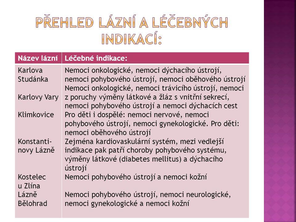 Přehled lázní a léčebných indikací: