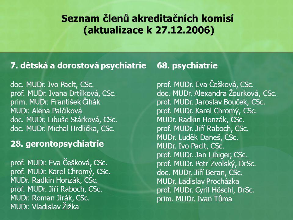 Seznam členů akreditačních komisí
