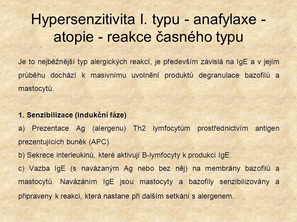 Hypersenzitivita I. typu - anafylaxe - atopie - reakce časného typu