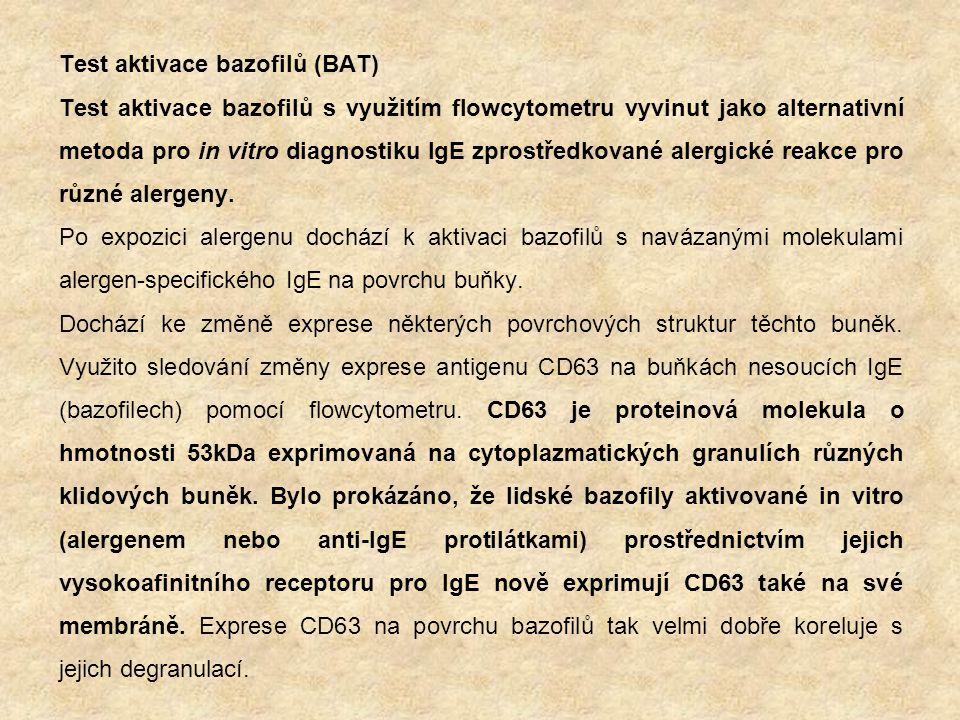 Test aktivace bazofilů (BAT)