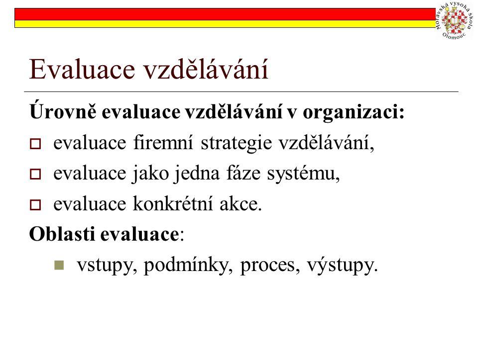 Evaluace vzdělávání Úrovně evaluace vzdělávání v organizaci: