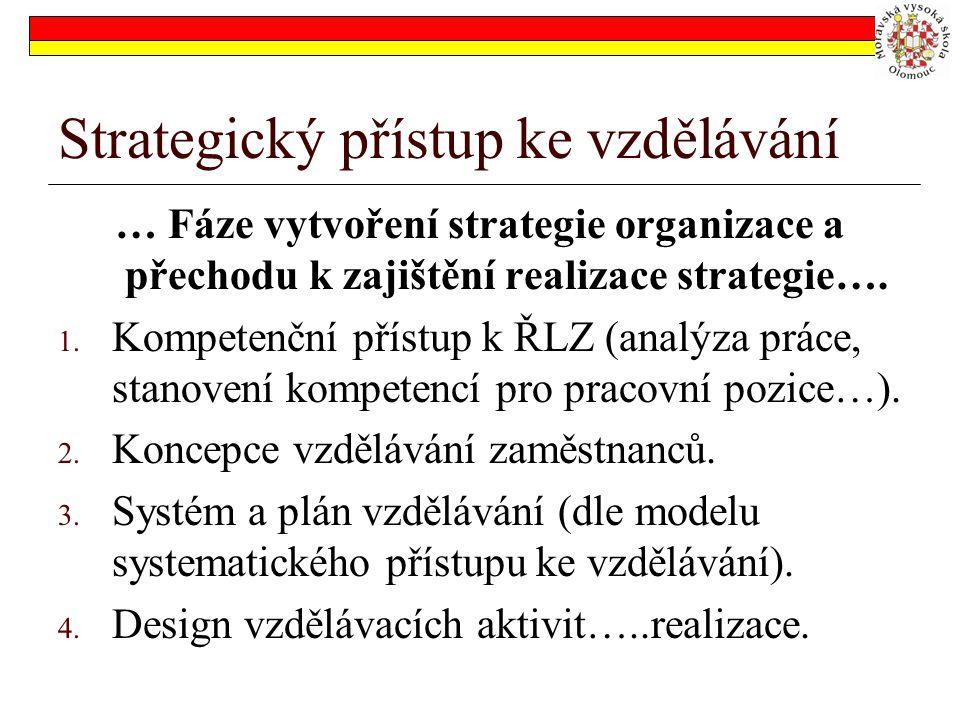 Strategický přístup ke vzdělávání