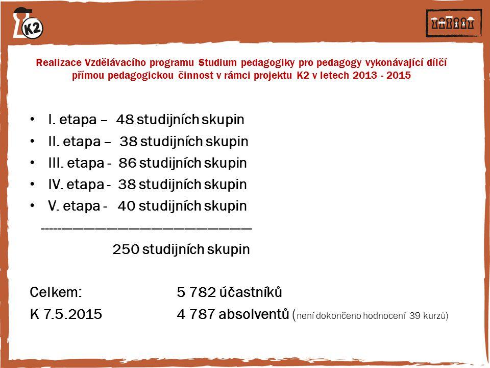 I. etapa – 48 studijních skupin II. etapa – 38 studijních skupin