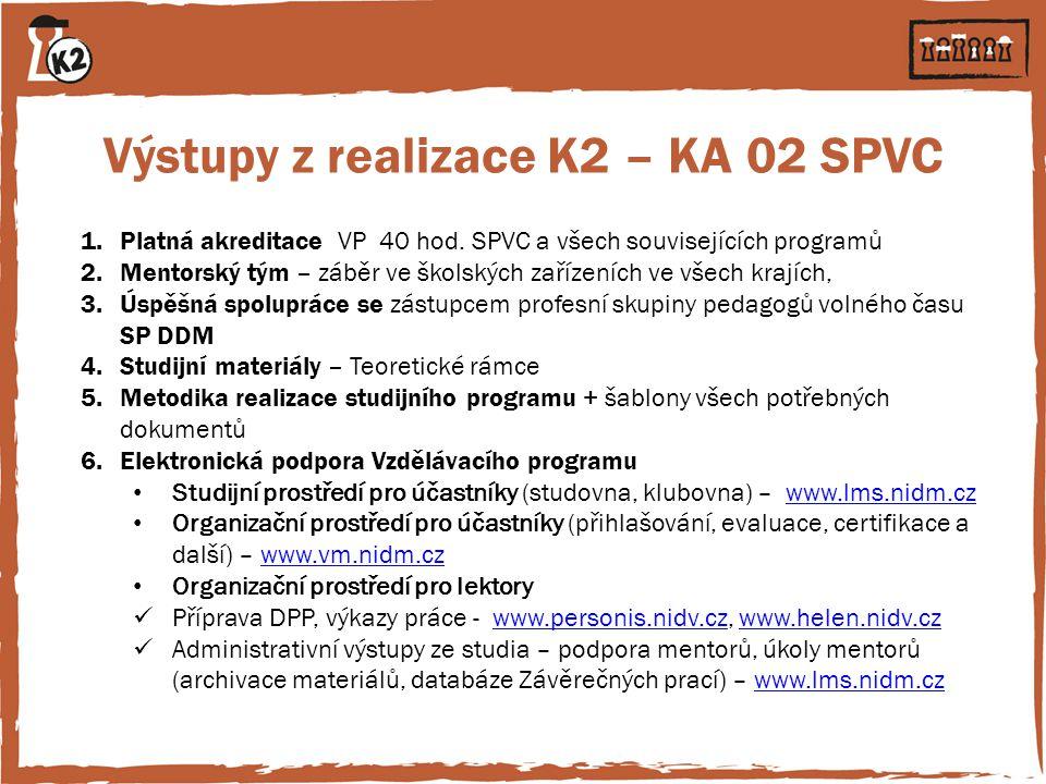 Výstupy z realizace K2 – KA 02 SPVC
