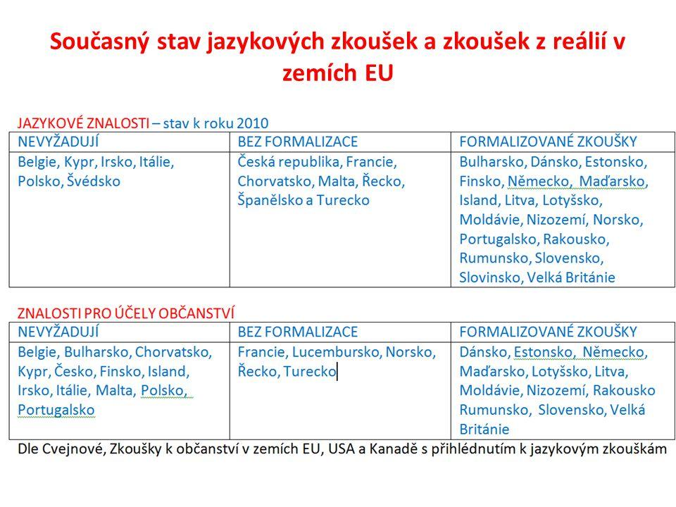 Současný stav jazykových zkoušek a zkoušek z reálií v zemích EU