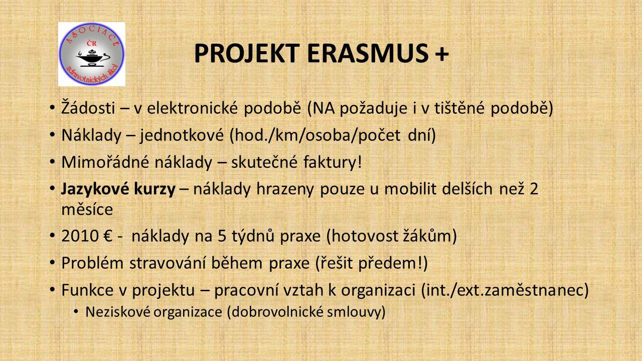 PROJEKT ERASMUS + Žádosti – v elektronické podobě (NA požaduje i v tištěné podobě) Náklady – jednotkové (hod./km/osoba/počet dní)