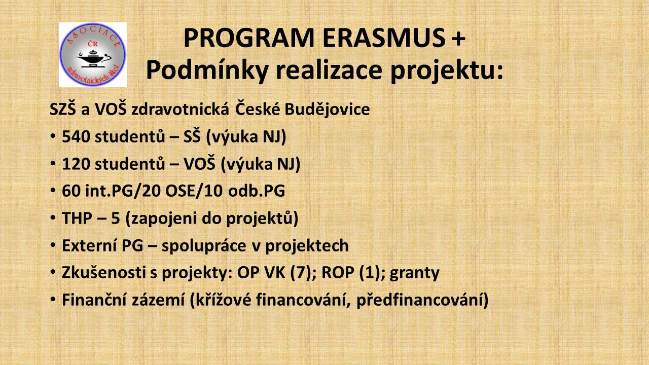 PROGRAM ERASMUS + Podmínky realizace projektu: