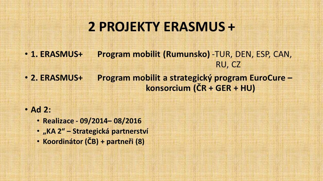 2 PROJEKTY ERASMUS + 1. ERASMUS+ Program mobilit (Rumunsko) -TUR, DEN, ESP, CAN, RU, CZ.
