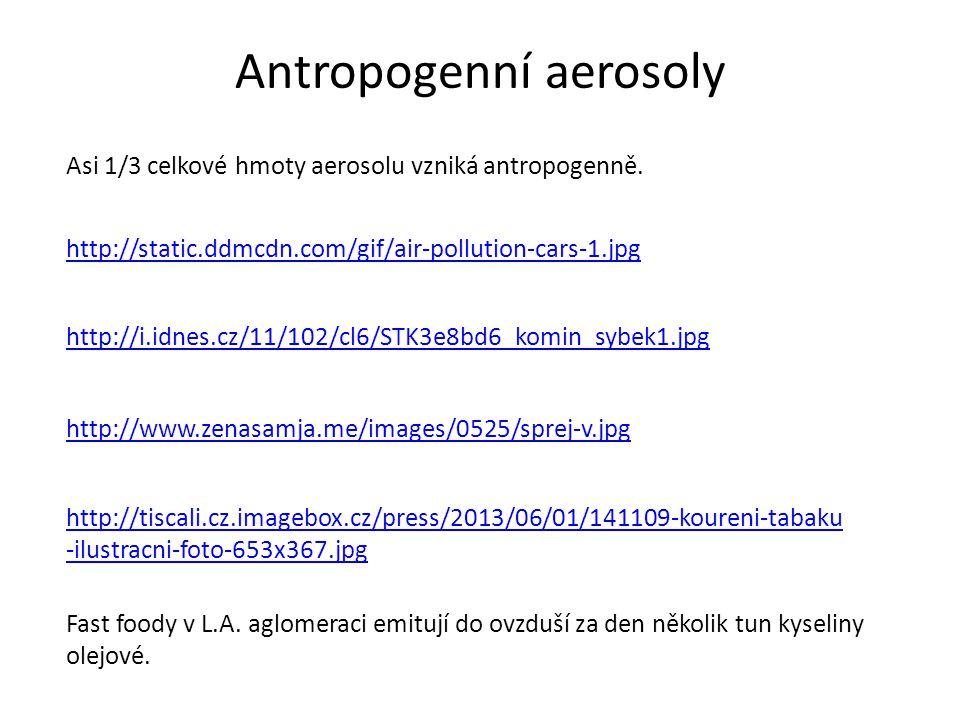 Antropogenní aerosoly