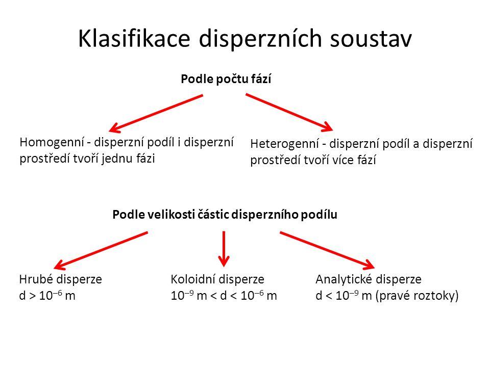 Klasifikace disperzních soustav