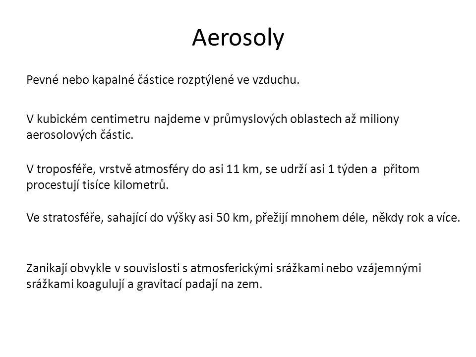 Aerosoly Pevné nebo kapalné částice rozptýlené ve vzduchu.