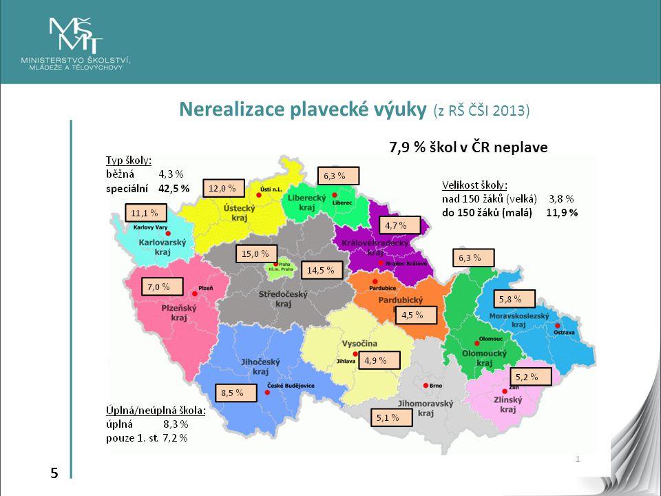 Nerealizace plavecké výuky (z RŠ ČŠI 2013)