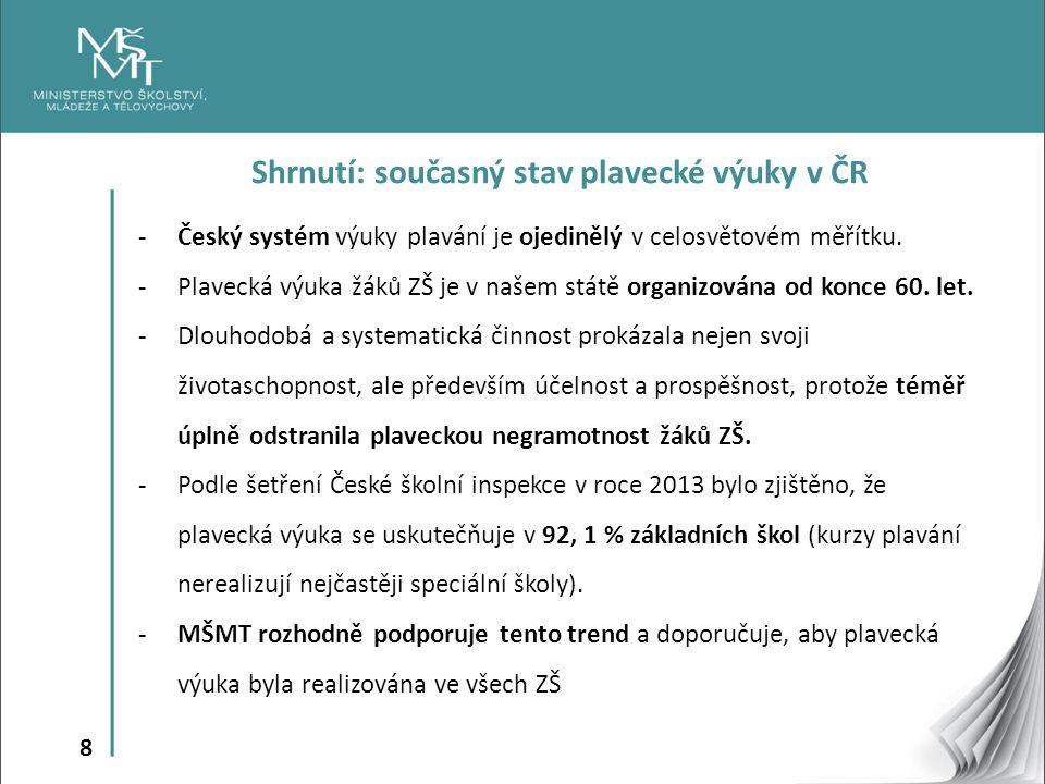 Shrnutí: současný stav plavecké výuky v ČR