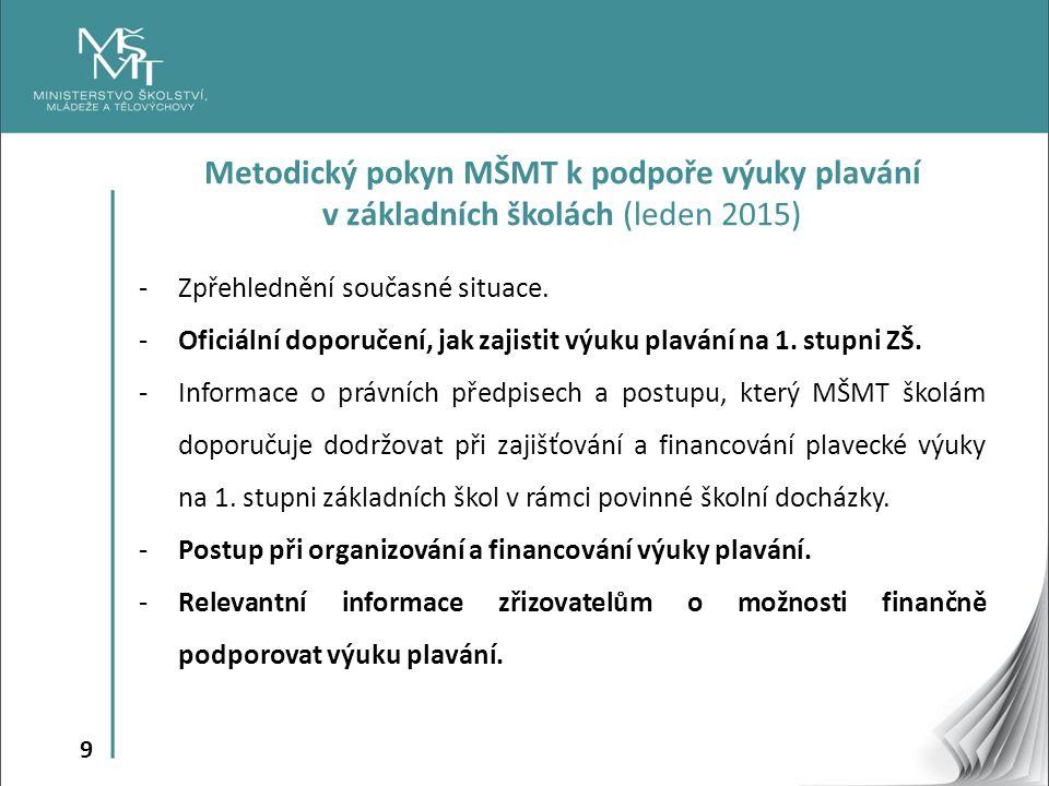 Metodický pokyn MŠMT k podpoře výuky plavání v základních školách (leden 2015)