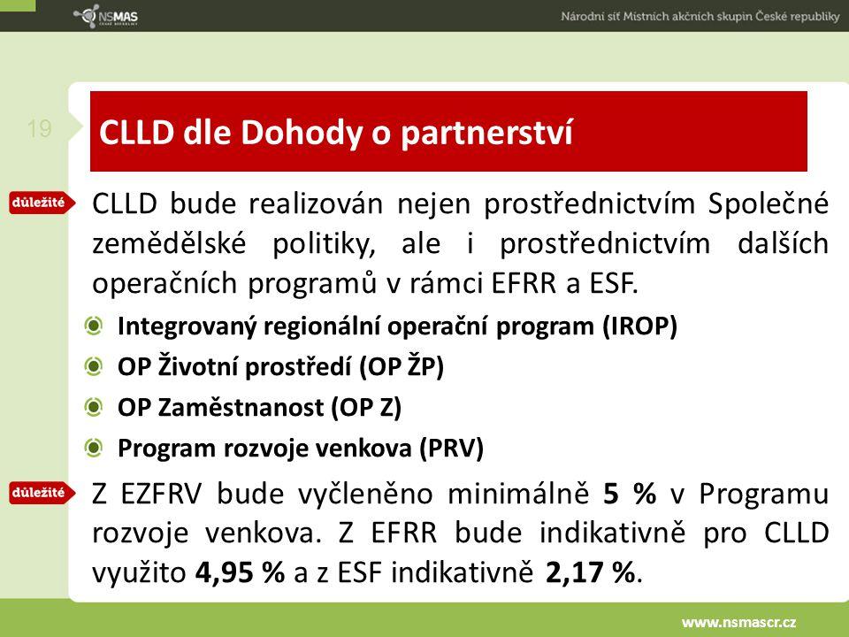 CLLD dle Dohody o partnerství