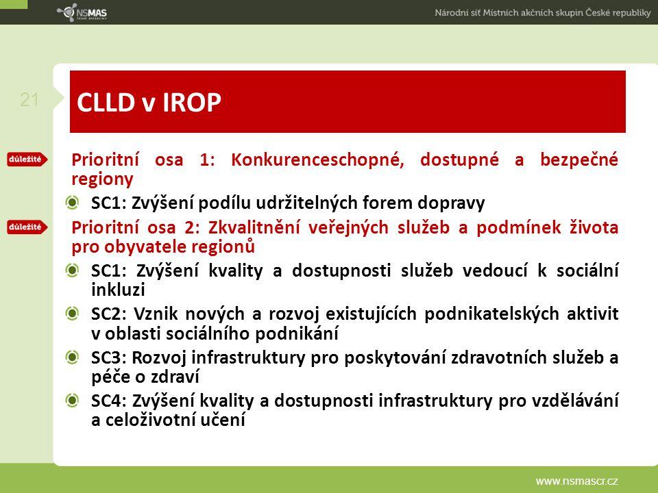 CLLD v IROP Prioritní osa 1: Konkurenceschopné, dostupné a bezpečné regiony. SC1: Zvýšení podílu udržitelných forem dopravy.