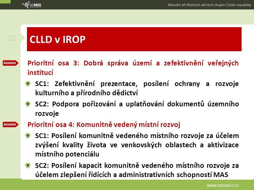 CLLD v IROP Prioritní osa 3: Dobrá správa území a zefektivnění veřejných institucí.