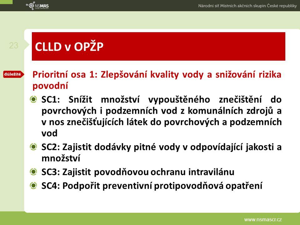 CLLD v OPŽP Prioritní osa 1: Zlepšování kvality vody a snižování rizika povodní.