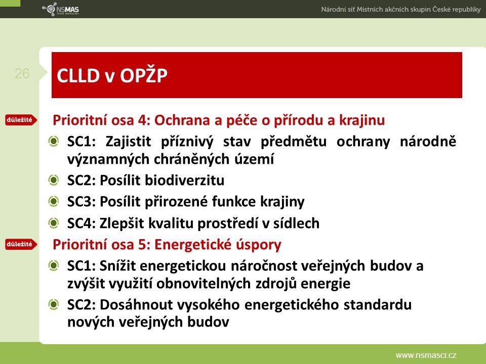 CLLD v OPŽP Prioritní osa 4: Ochrana a péče o přírodu a krajinu