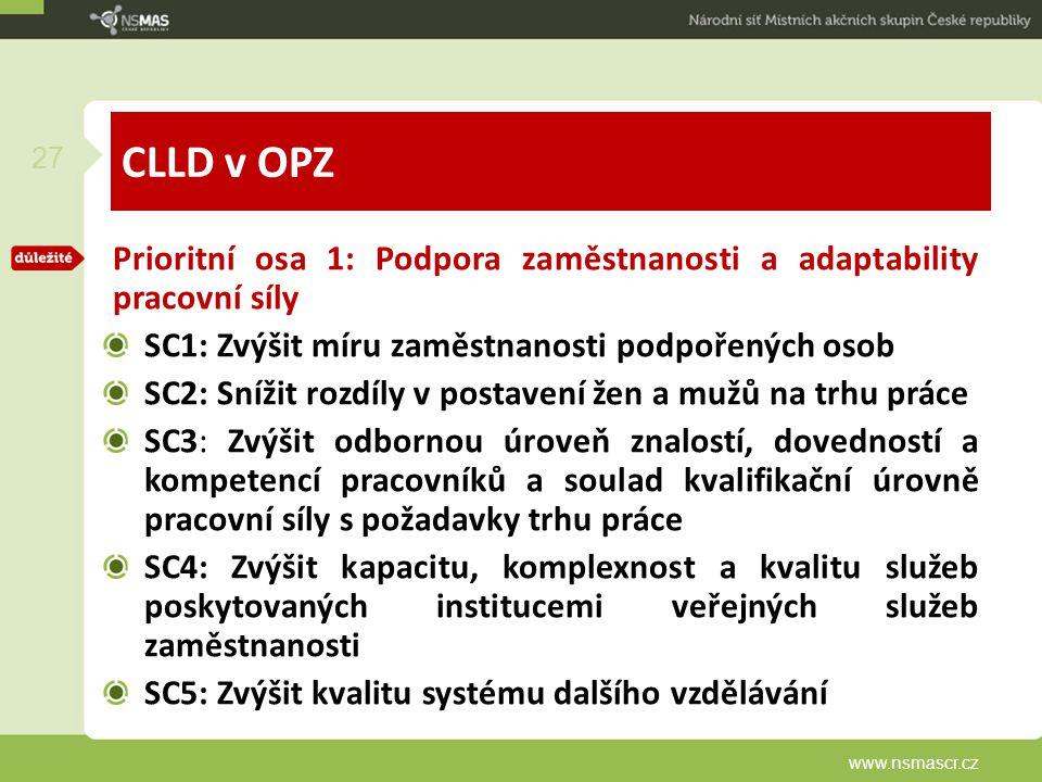CLLD v OPZ Prioritní osa 1: Podpora zaměstnanosti a adaptability pracovní síly. SC1: Zvýšit míru zaměstnanosti podpořených osob.