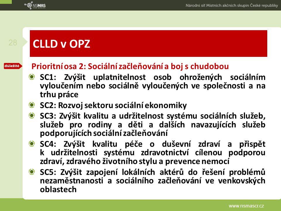 CLLD v OPZ Prioritní osa 2: Sociální začleňování a boj s chudobou