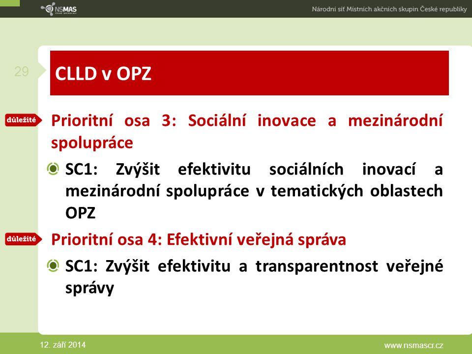 CLLD v OPZ Prioritní osa 3: Sociální inovace a mezinárodní spolupráce