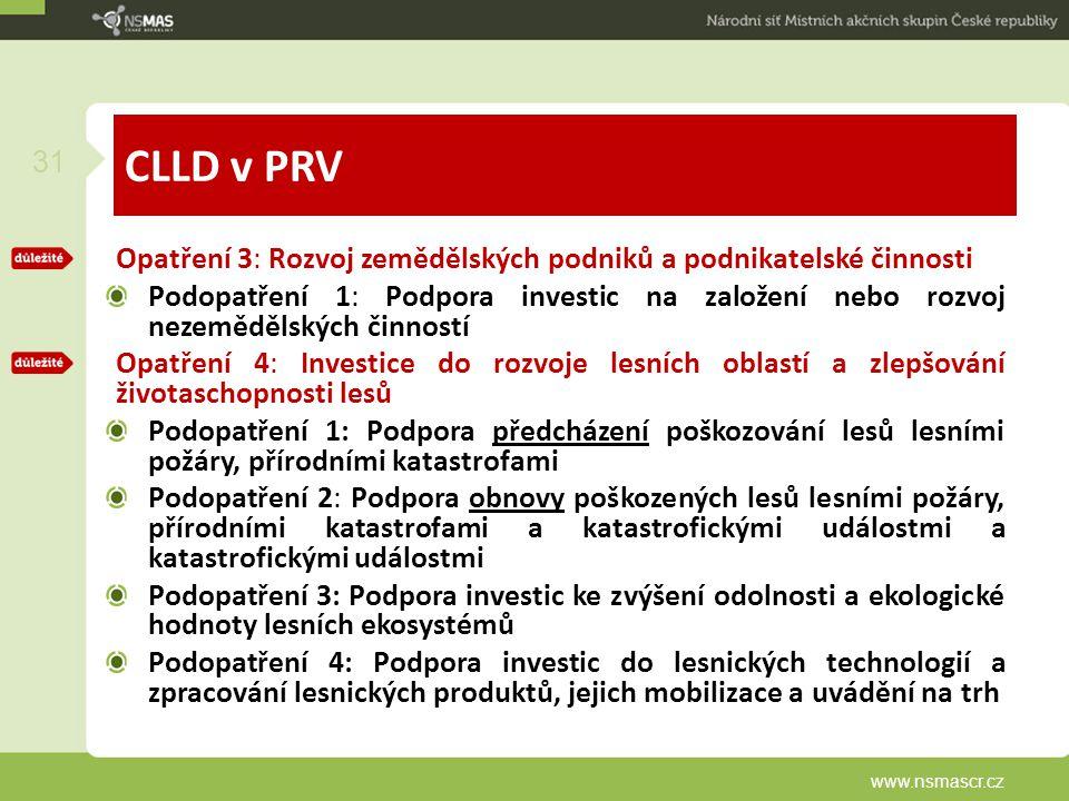 CLLD v PRV Opatření 3: Rozvoj zemědělských podniků a podnikatelské činnosti