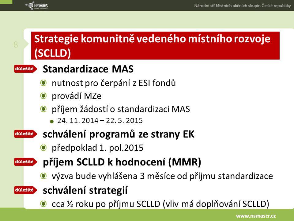 Strategie komunitně vedeného místního rozvoje (SCLLD)