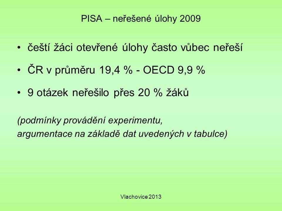 čeští žáci otevřené úlohy často vůbec neřeší