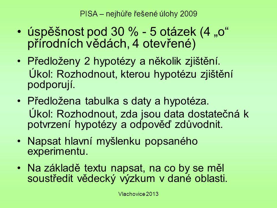 PISA – nejhůře řešené úlohy 2009