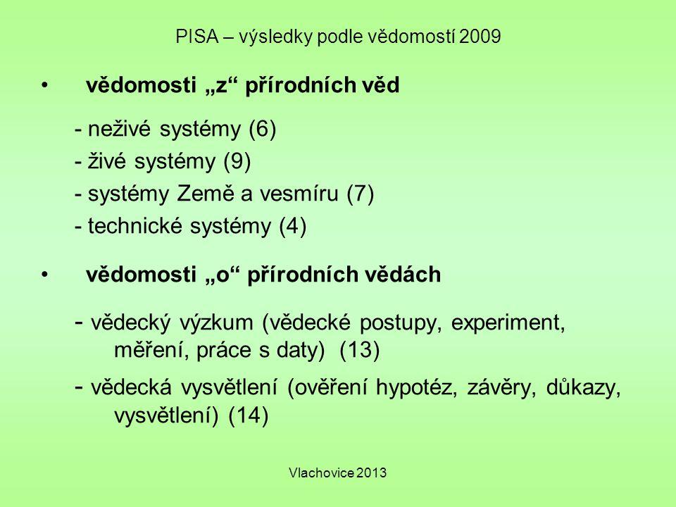 PISA – výsledky podle vědomostí 2009