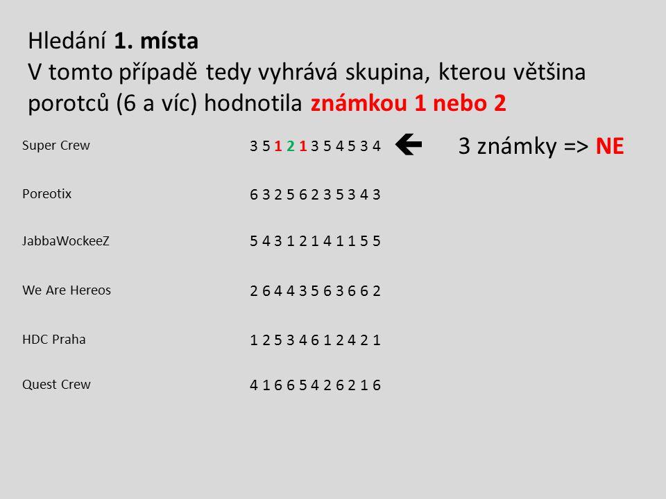 Hledání 1. místa V tomto případě tedy vyhrává skupina, kterou většina porotců (6 a víc) hodnotila známkou 1 nebo 2.