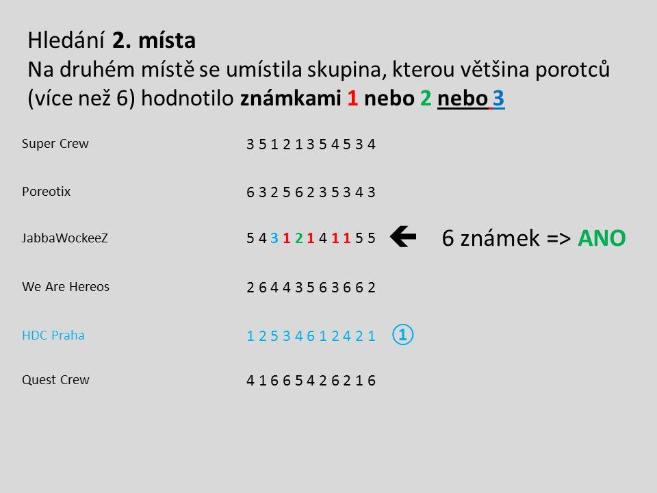  Hledání 2. místa 6 známek => ANO