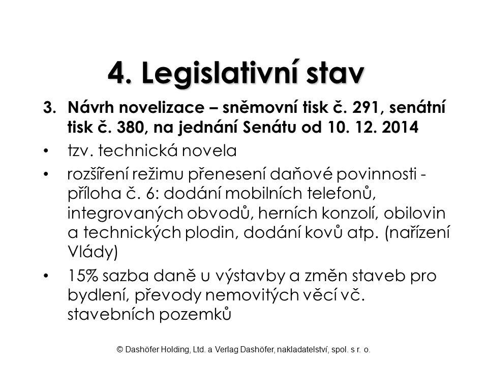 4. Legislativní stav Návrh novelizace – sněmovní tisk č. 291, senátní tisk č. 380, na jednání Senátu od 10. 12. 2014.