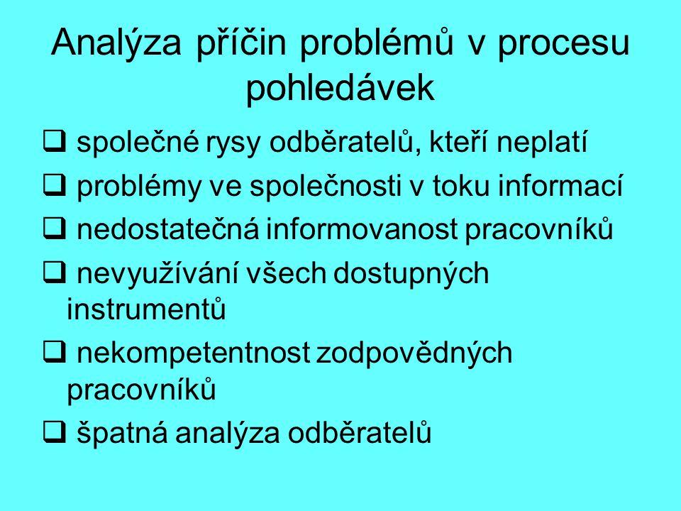 Analýza příčin problémů v procesu pohledávek