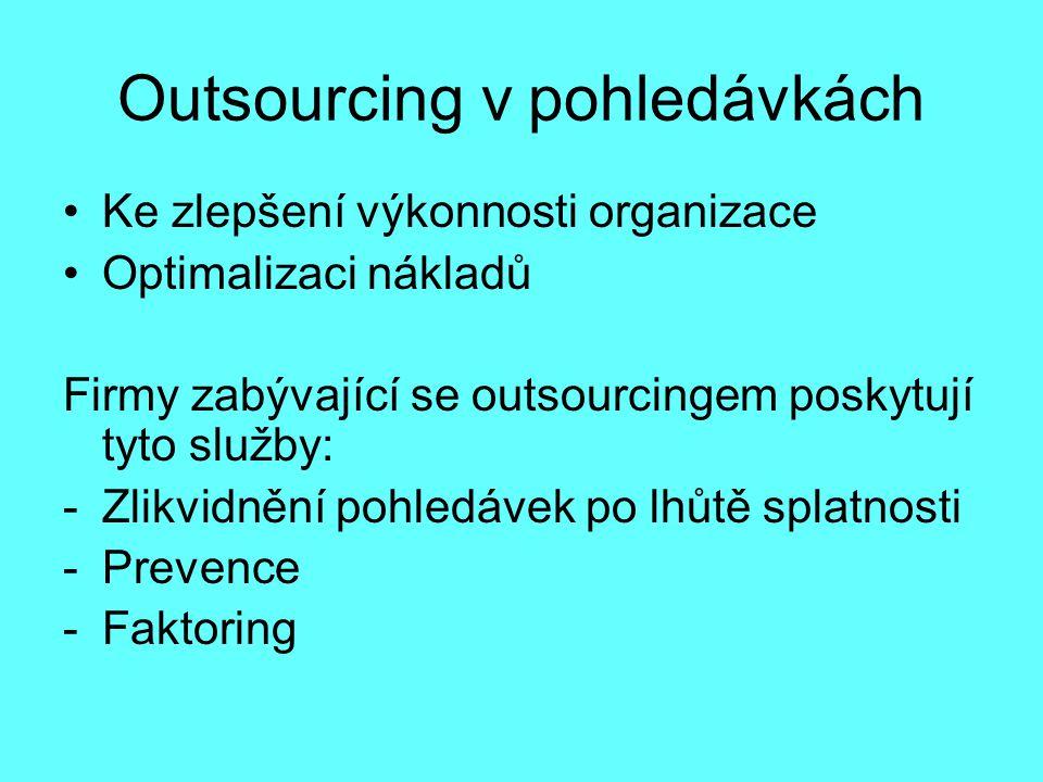 Outsourcing v pohledávkách