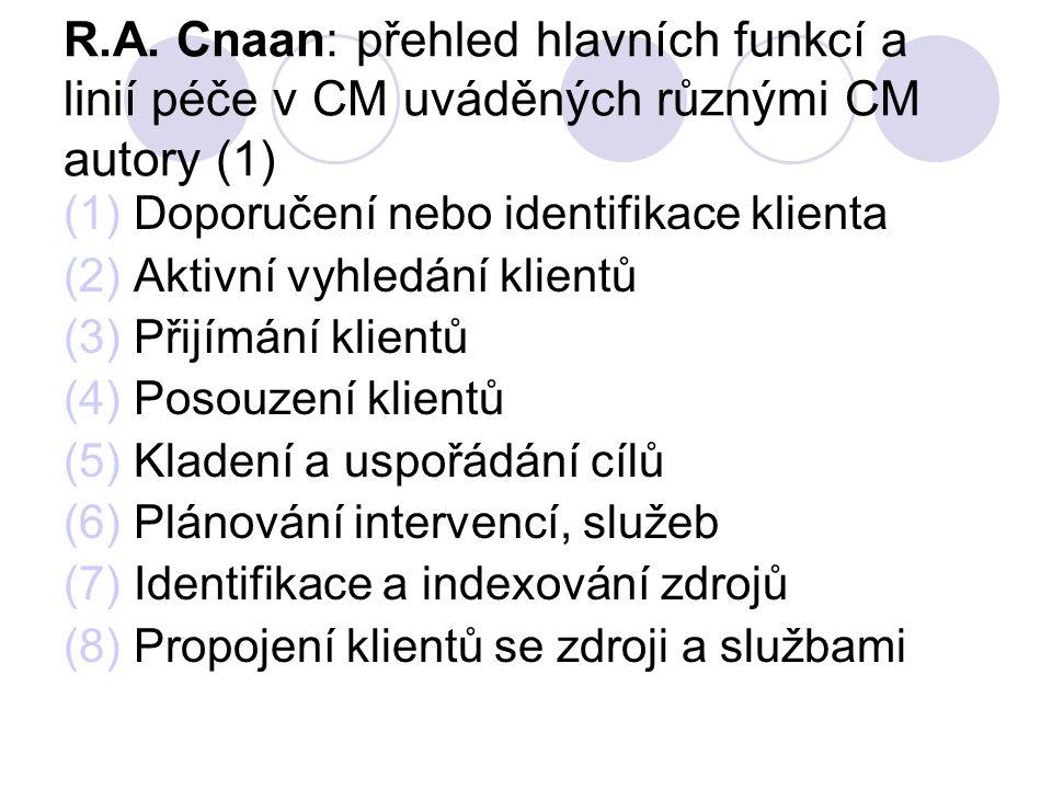 R.A. Cnaan: přehled hlavních funkcí a linií péče v CM uváděných různými CM autory (1)