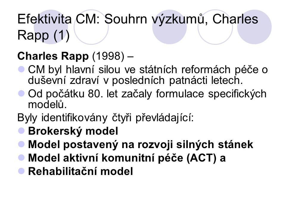 Efektivita CM: Souhrn výzkumů, Charles Rapp (1)