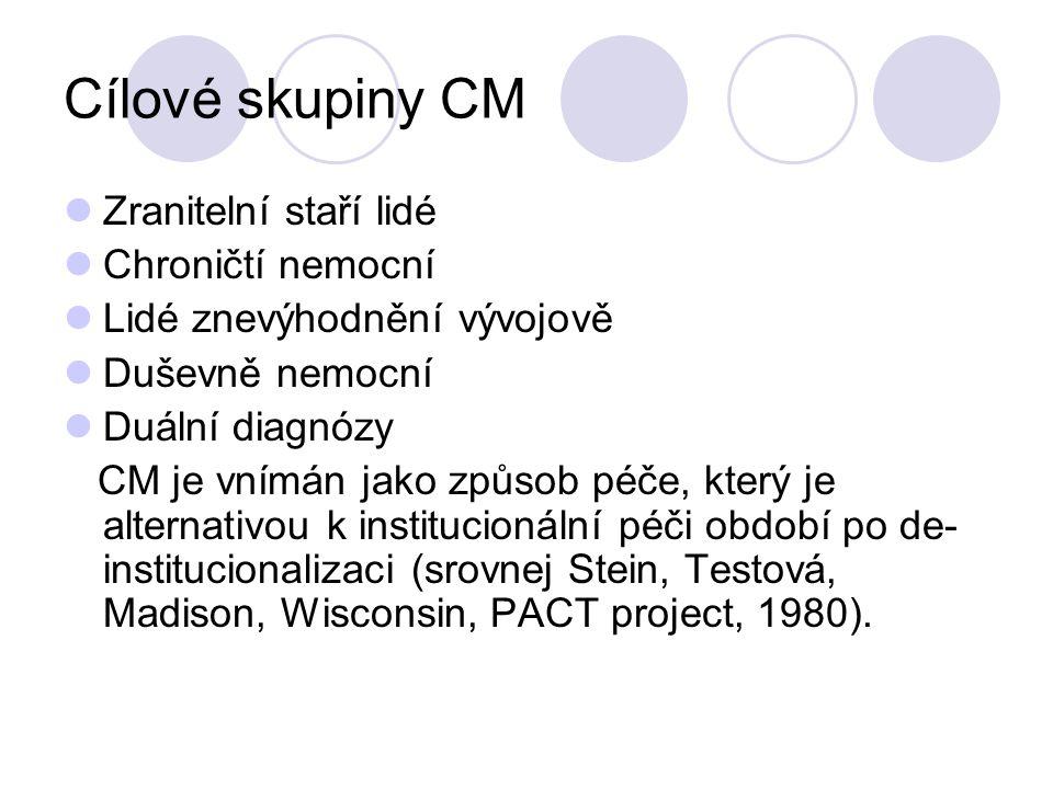 Cílové skupiny CM Zranitelní staří lidé Chroničtí nemocní