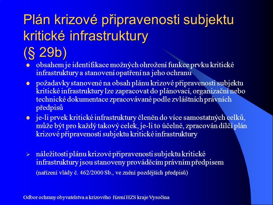 Plán krizové připravenosti subjektu kritické infrastruktury (§ 29b)