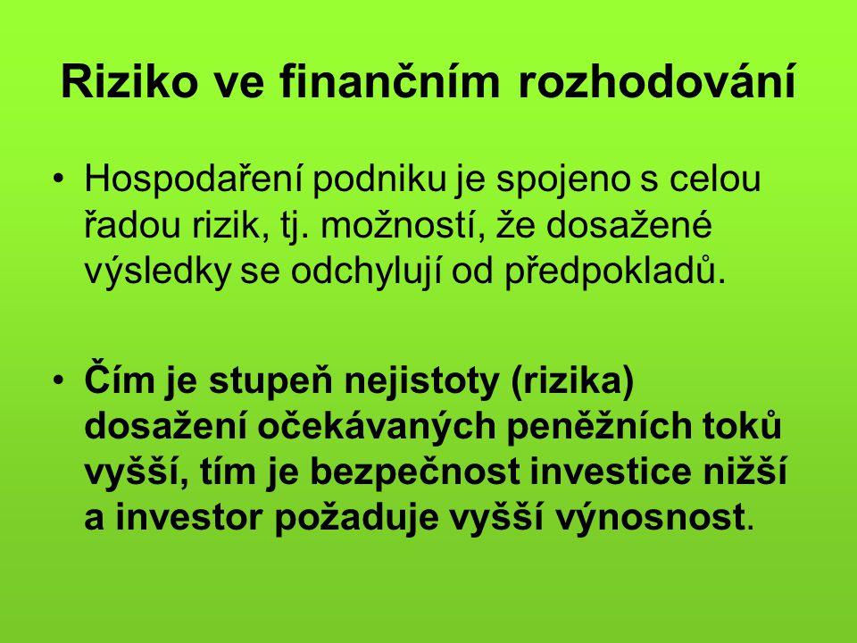 Riziko ve finančním rozhodování