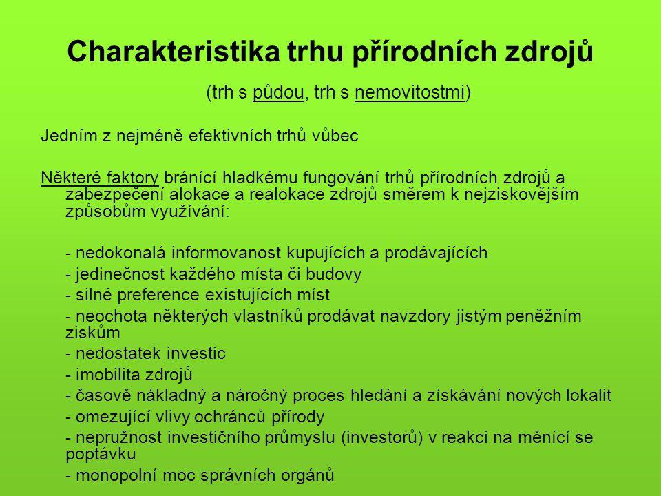 Charakteristika trhu přírodních zdrojů