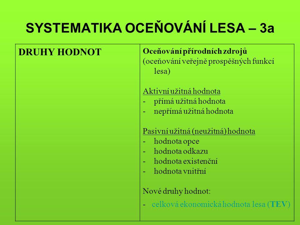 SYSTEMATIKA OCEŇOVÁNÍ LESA – 3a