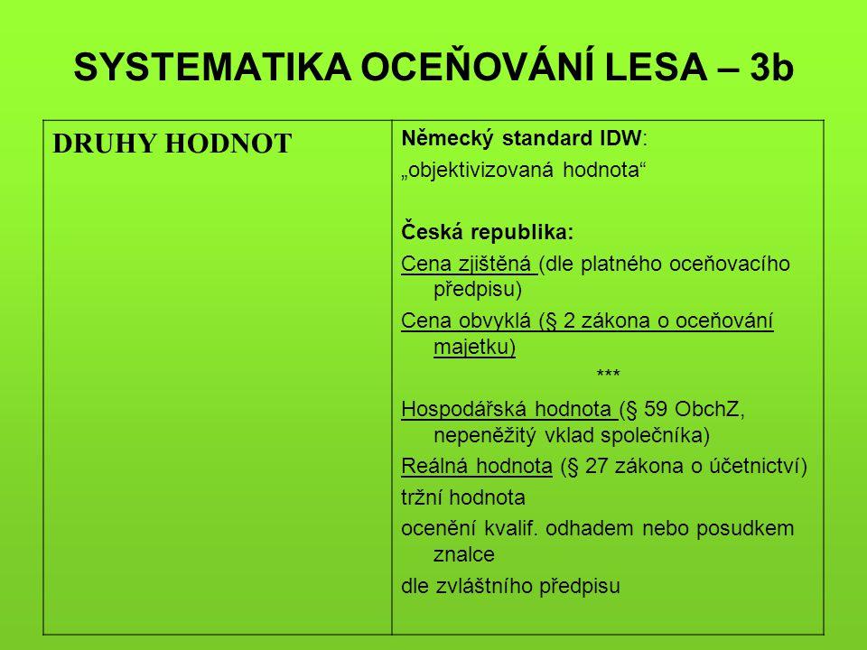 SYSTEMATIKA OCEŇOVÁNÍ LESA – 3b